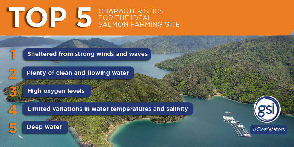 Gsi Clear Waters Top 5 Characteristics Ideal Farm Site