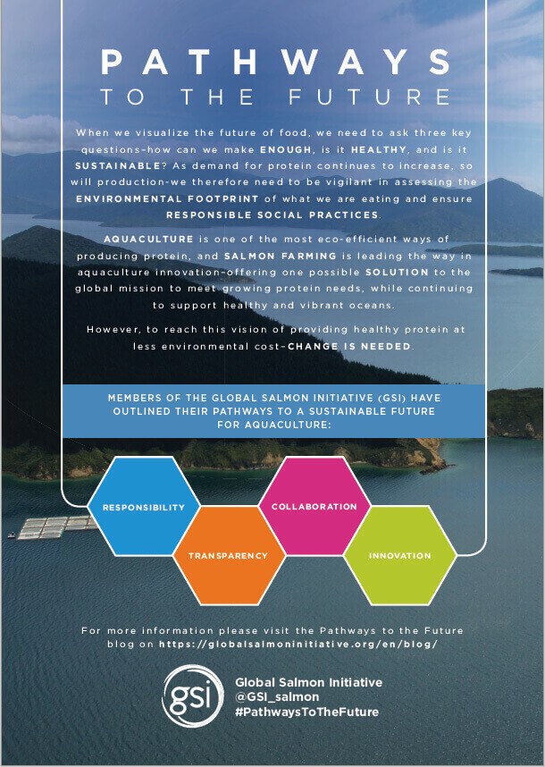 PATHWAYS TO THE FUTURE: THE GSI'S FRAMEWORK FOR ENSURING A SUSTAINABLE FUTURE FOR AQUACULTURE
