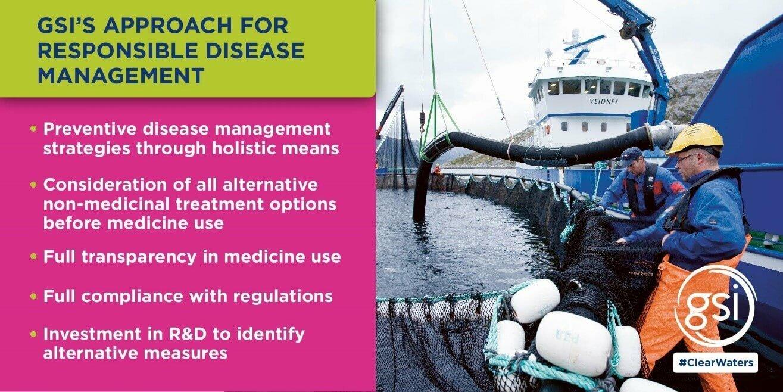 Responsible Disease Management