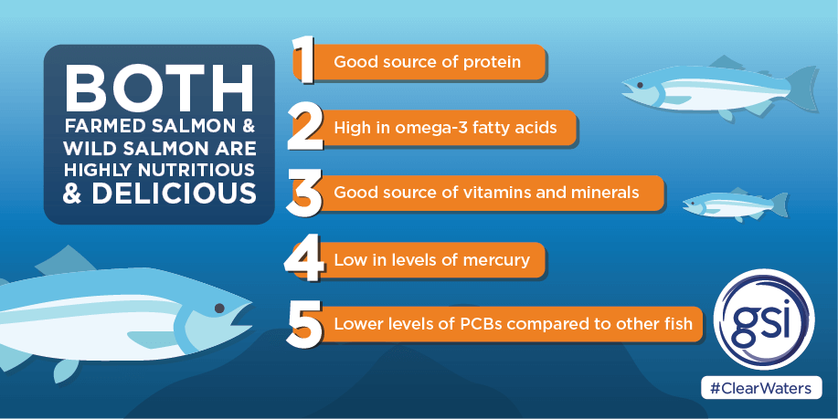 Educational image showcasing that farmed salmon is a highly nutritious and sustainable source of healthy protein
