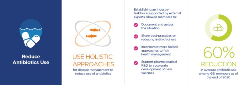 Infographic For Blog English 3