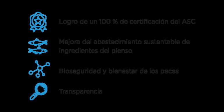 Precompetitive Collaboration  Spanish