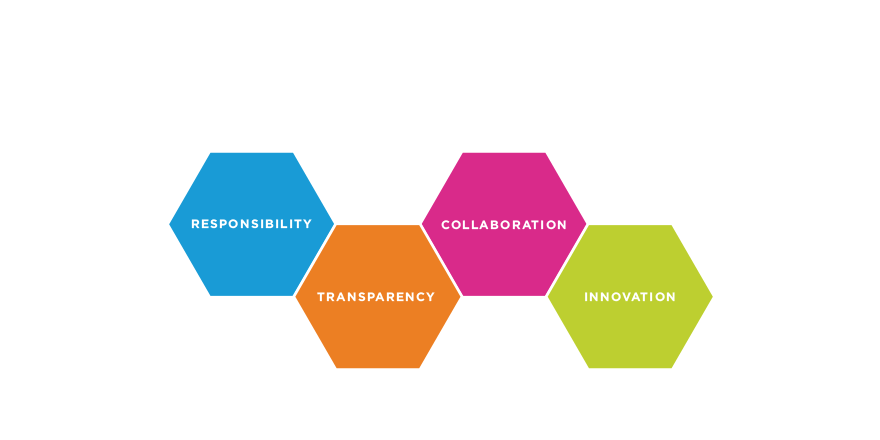 Gsi Pathways Homepage En
